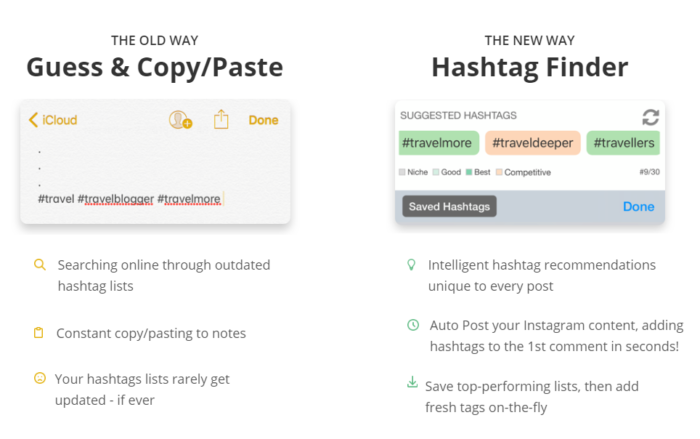 Tailwind helps you uses the best hashtags fast