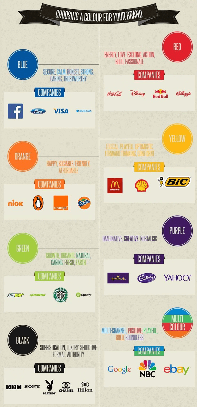 brand logo colors infographic